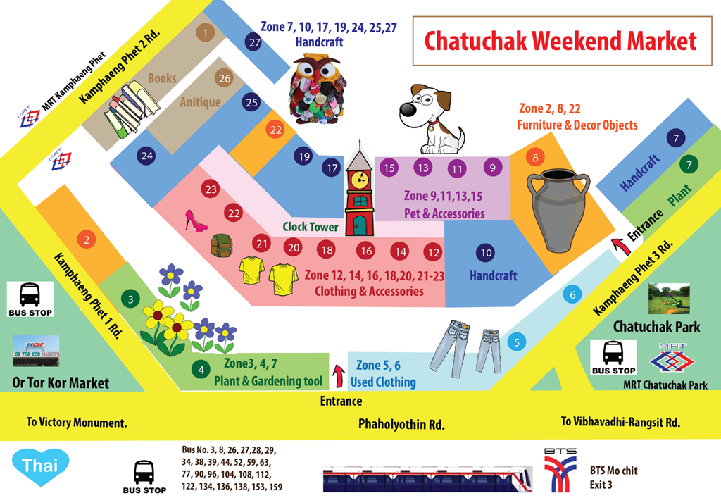 Plan-Chatuchak