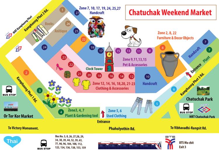 Plan-Chatuchak